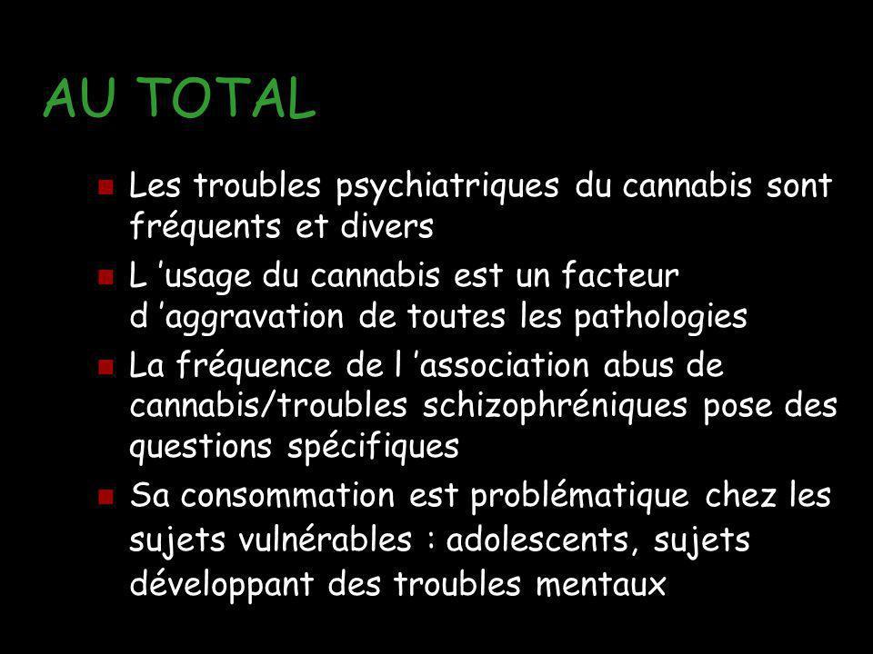AU TOTAL Les troubles psychiatriques du cannabis sont fréquents et divers L 'usage du cannabis est un facteur d 'aggravation de toutes les pathologies