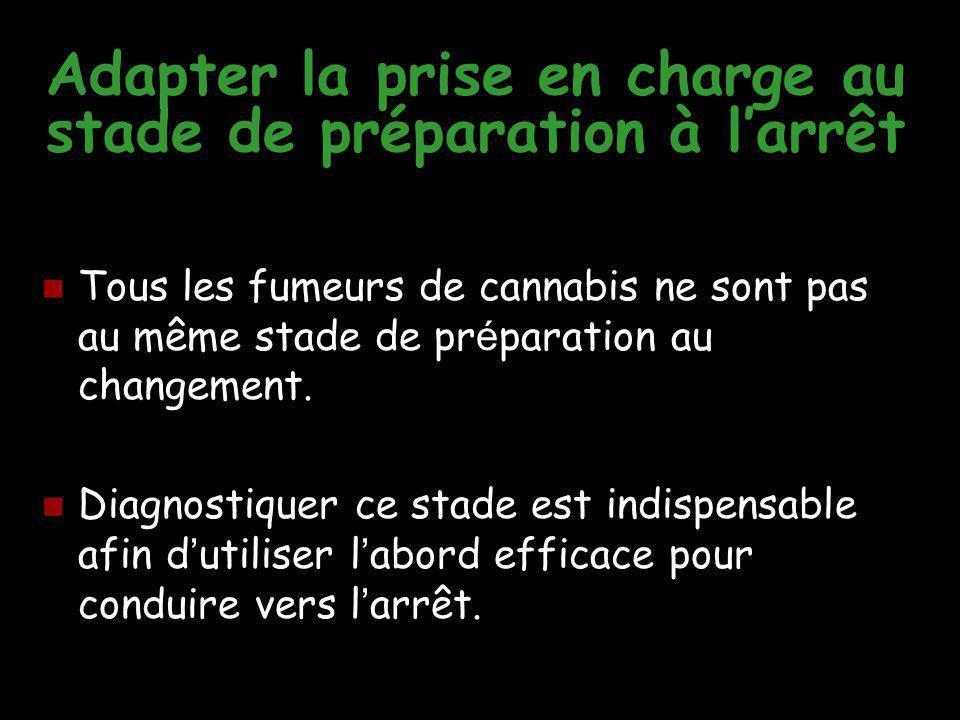 Adapter la prise en charge au stade de préparation à l'arrêt Tous les fumeurs de cannabis ne sont pas au même stade de pr é paration au changement. Di