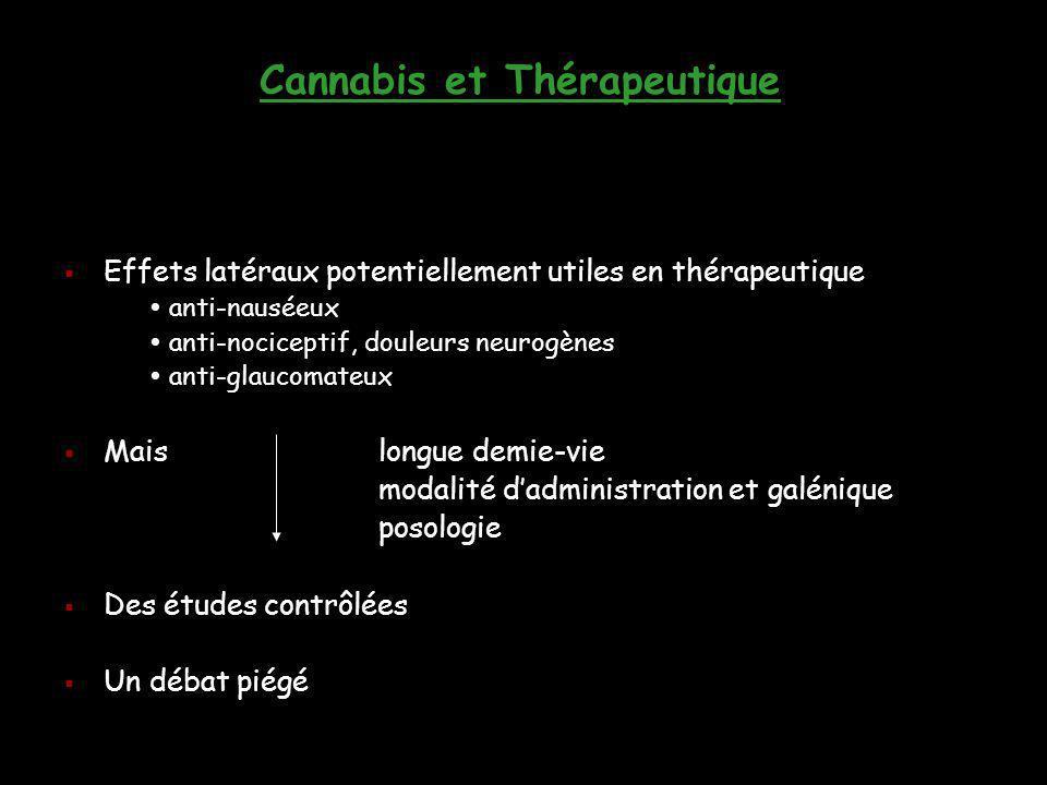 Cannabis et Thérapeutique  Effets latéraux potentiellement utiles en thérapeutique  anti-nauséeux  anti-nociceptif, douleurs neurogènes  anti-glau