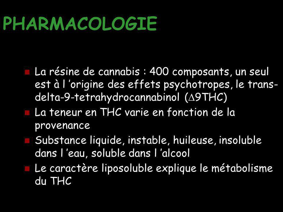 PHARMACOLOGIE La résine de cannabis : 400 composants, un seul est à l 'origine des effets psychotropes, le trans- delta-9-tetrahydrocannabinol (  9TH
