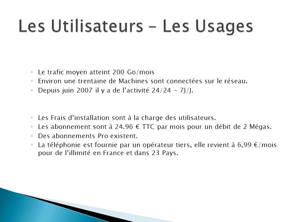 ◦ Le trafic moyen atteint 200 Go/mois ◦ Environ une trentaine de Machines sont connectées sur le réseau. ◦ Depuis juin 2007 il y a de l'activité 24/24
