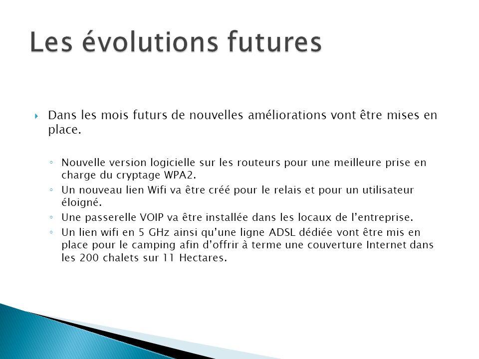  Dans les mois futurs de nouvelles améliorations vont être mises en place. ◦ Nouvelle version logicielle sur les routeurs pour une meilleure prise en