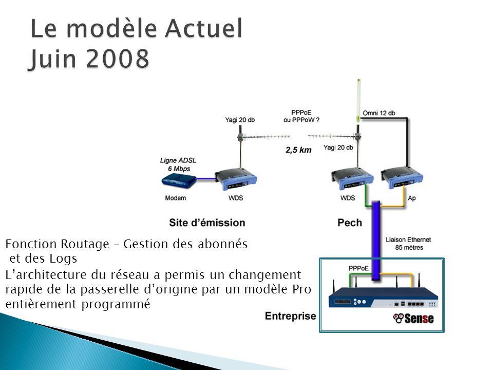 Fonction Routage – Gestion des abonnés et des Logs L'architecture du réseau a permis un changement rapide de la passerelle d'origine par un modèle Pro