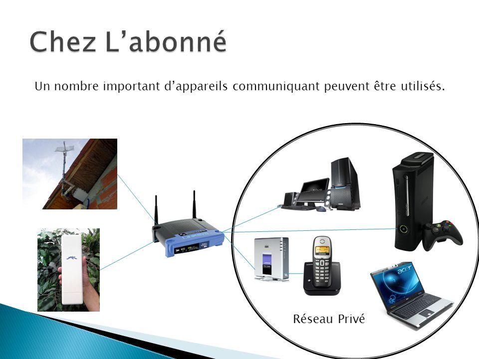 Un nombre important d'appareils communiquant peuvent être utilisés. Réseau Privé
