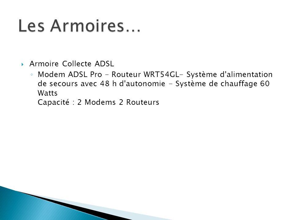  Armoire Collecte ADSL ◦ Modem ADSL Pro - Routeur WRT54GL- Système d'alimentation de secours avec 48 h d'autonomie - Système de chauffage 60 Watts Ca
