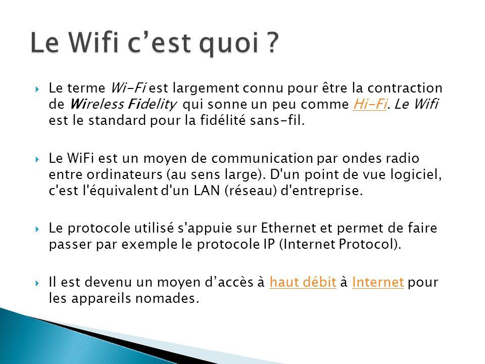  Le terme Wi-Fi est largement connu pour être la contraction de Wireless Fidelity qui sonne un peu comme Hi-Fi. Le Wifi est le standard pour la fidél