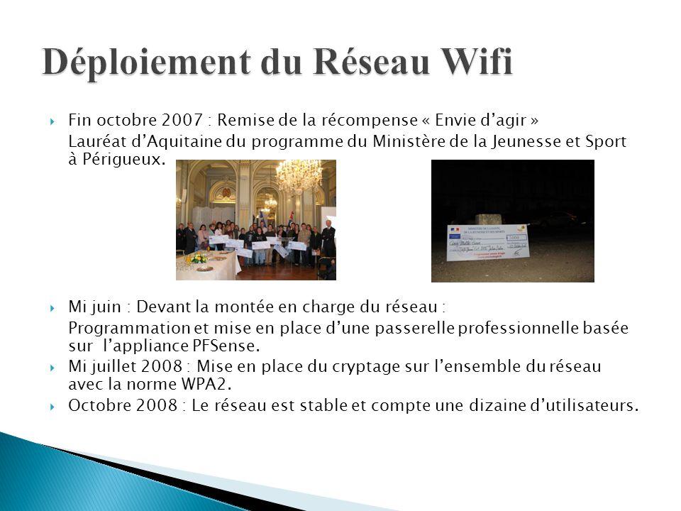  Fin octobre 2007 : Remise de la récompense « Envie d'agir » Lauréat d'Aquitaine du programme du Ministère de la Jeunesse et Sport à Périgueux.  Mi
