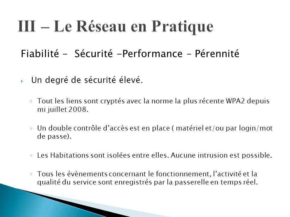Fiabilité - Sécurité -Performance – Pérennité  Un degré de sécurité élevé. ◦ Tout les liens sont cryptés avec la norme la plus récente WPA2 depuis mi