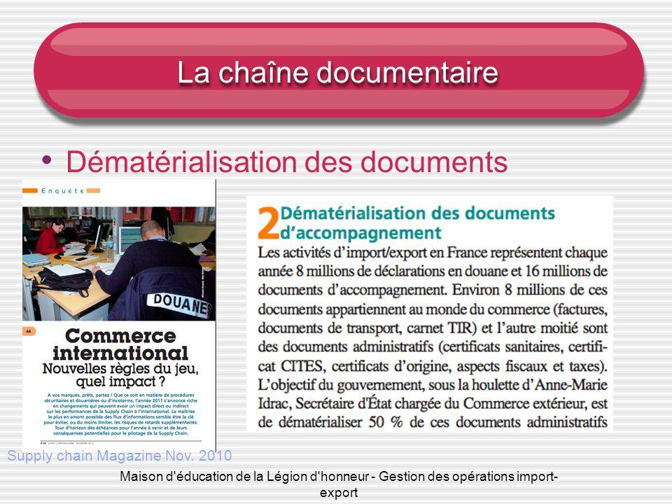 Maison d'éducation de la Légion d'honneur - Gestion des opérations import- export La chaîne documentaire Dématérialisation des documents Supply chain