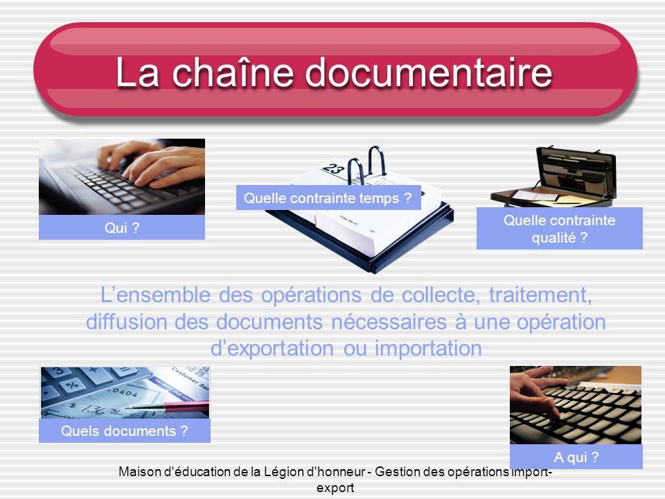 Maison d'éducation de la Légion d'honneur - Gestion des opérations import- export La chaîne documentaire Quels documents ? Qui ? A qui ? Quelle contra