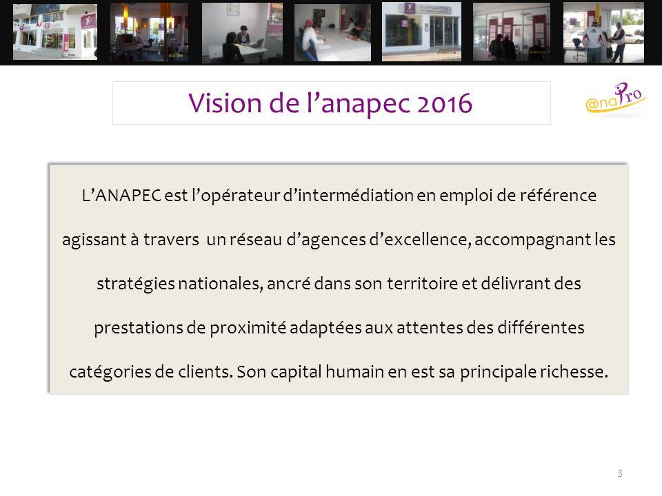 L'ANAPEC est l'opérateur d'intermédiation en emploi de référence agissant à travers un réseau d'agences d'excellence, accompagnant les stratégies nati