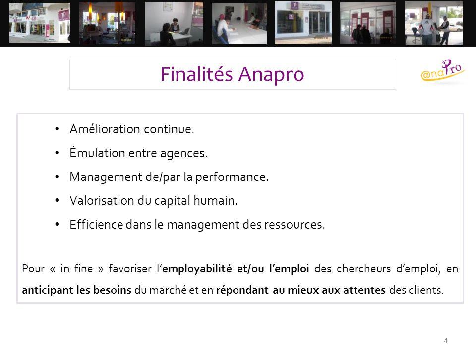 4 Finalités Anapro Amélioration continue. Émulation entre agences. Management de/par la performance. Valorisation du capital humain. Efficience dans l
