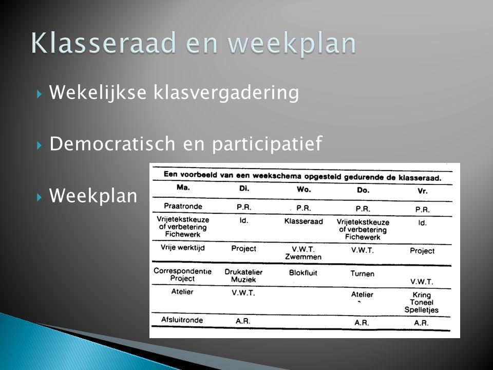  Wekelijkse klasvergadering  Democratisch en participatief  Weekplan