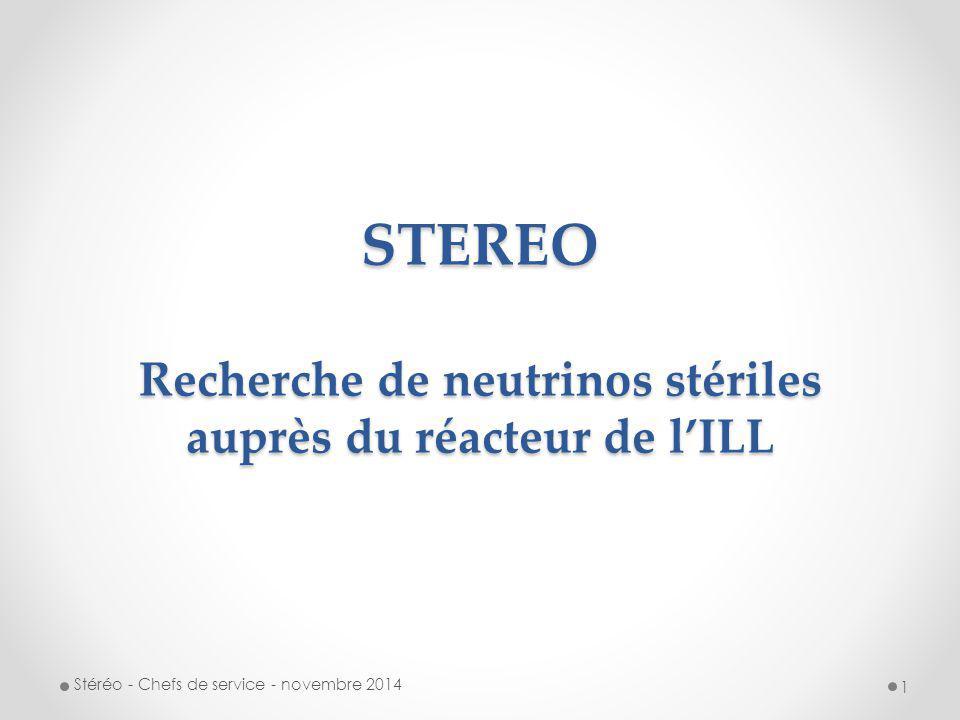 Anomalie des neutrinos de réacteur Emis par désintégration β- des produits de fission.