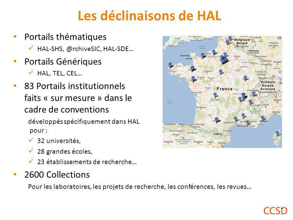 Les déclinaisons de HAL Portails thématiques HAL-SHS, @rchiveSIC, HAL-SDE… Portails Génériques HAL, TEL, CEL… 83 Portails institutionnels faits « sur mesure » dans le cadre de conventions développés spécifiquement dans HAL pour : 32 universités, 28 grandes écoles, 23 établissements de recherche… 2600 Collections Pour les laboratoires, les projets de recherche, les conférences, les revues…