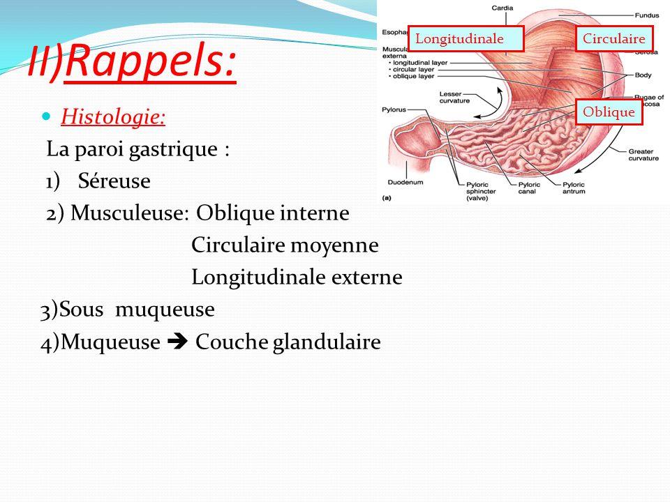1)Role de l'HP(l'hélicobacter pylori): Bactérie(BGN,spiralée) Facteur physiopath essentiel dans la genèse de la mdie ulcéreuse Agit par plusieurs mécanismes: *Stimule la SGA *Stimule libération de Pepsinogéne et de gastrine *Inhibe sécrétion de SS14 *Diminue le renouvellement cellulaire épithélial *Altération de l'épithelium gastrique par les protéases et les phospholipides qu'il libère IV)Physiopathologie de la sécrétion gastrique :