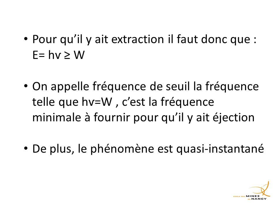 Pour qu'il y ait extraction il faut donc que : E= hѵ ≥ W On appelle fréquence de seuil la fréquence telle que hѵ=W, c'est la fréquence minimale à fournir pour qu'il y ait éjection De plus, le phénomène est quasi-instantané