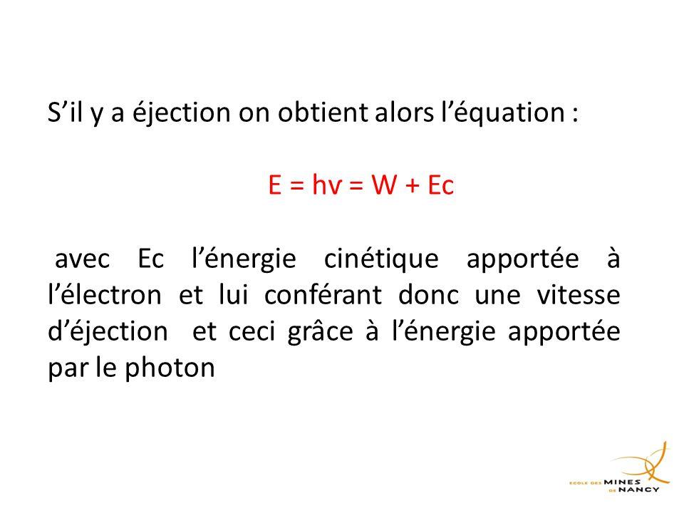 S'il y a éjection on obtient alors l'équation : E = hѵ = W + Ec avec Ec l'énergie cinétique apportée à l'électron et lui conférant donc une vitesse d'éjection et ceci grâce à l'énergie apportée par le photon