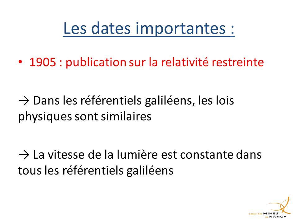 Les dates importantes : 1905 : publication sur la relativité restreinte → Dans les référentiels galiléens, les lois physiques sont similaires → La vitesse de la lumière est constante dans tous les référentiels galiléens