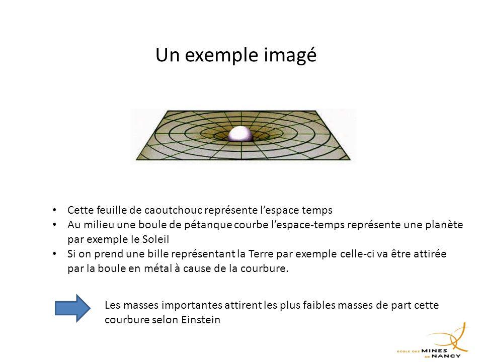 Un exemple imagé Cette feuille de caoutchouc représente l'espace temps Au milieu une boule de pétanque courbe l'espace-temps représente une planète par exemple le Soleil Si on prend une bille représentant la Terre par exemple celle-ci va être attirée par la boule en métal à cause de la courbure.
