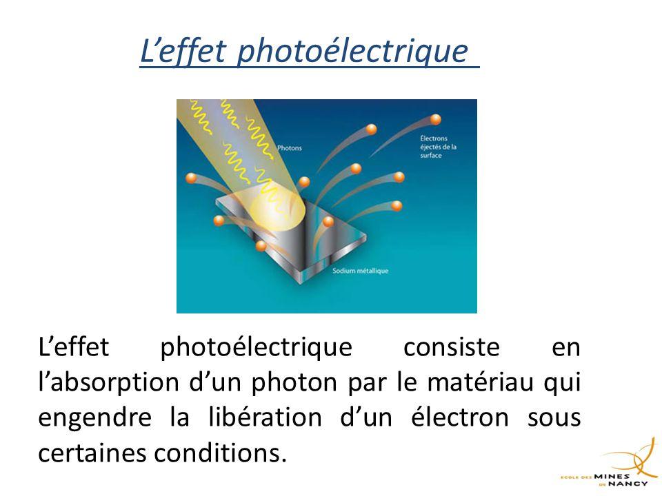 L'effet photoélectrique L'effet photoélectrique consiste en l'absorption d'un photon par le matériau qui engendre la libération d'un électron sous certaines conditions.