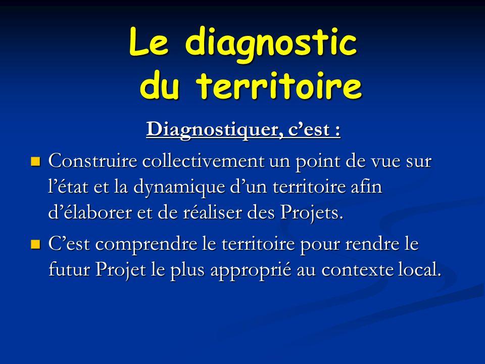 Le diagnostic du territoire Diagnostiquer, c'est : Construire collectivement un point de vue sur l'état et la dynamique d'un territoire afin d'élaborer et de réaliser des Projets.