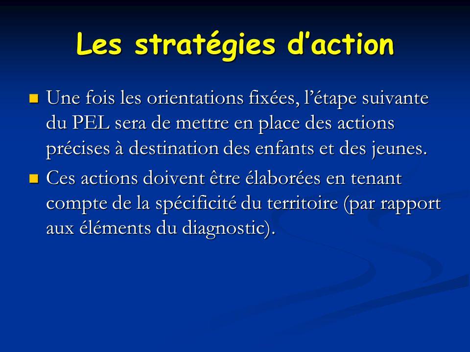 Les stratégies d'action Une fois les orientations fixées, l'étape suivante du PEL sera de mettre en place des actions précises à destination des enfants et des jeunes.