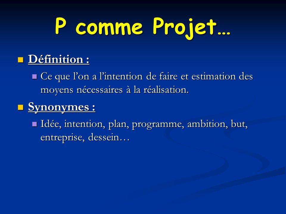 P comme Projet… Définition : Définition : Ce que l'on a l'intention de faire et estimation des moyens nécessaires à la réalisation.