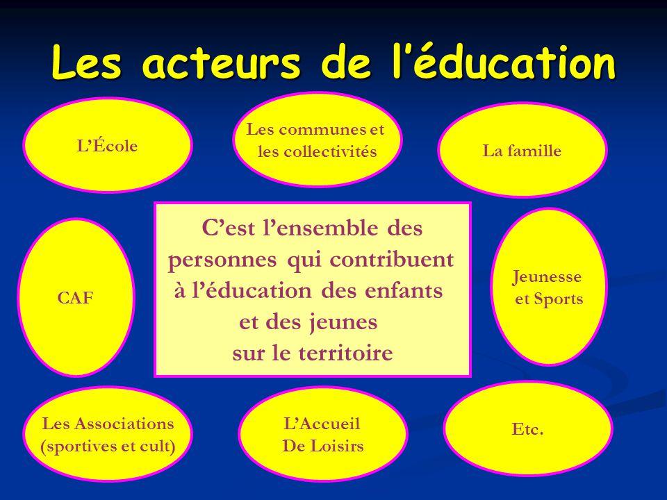 Les acteurs de l'éducation C'est l'ensemble des personnes qui contribuent à l'éducation des enfants et des jeunes sur le territoire L'École Les Associations (sportives et cult) La famille Etc.