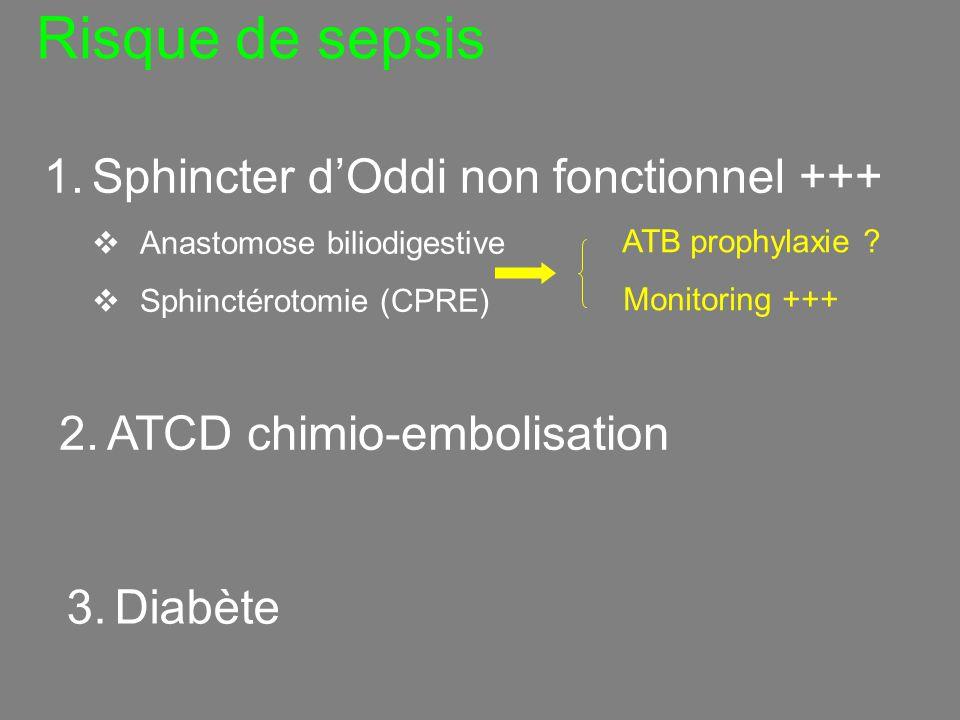Risque de sepsis 1.Sphincter d'Oddi non fonctionnel +++  Anastomose biliodigestive  Sphinctérotomie (CPRE) ATB prophylaxie .