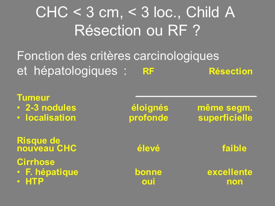 CHC < 3 cm, < 3 loc., Child A Résection ou RF .