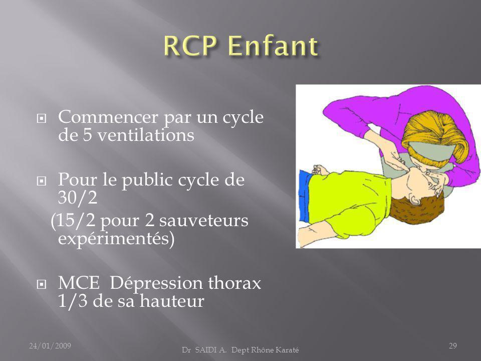  Commencer par un cycle de 5 ventilations  Pour le public cycle de 30/2 (15/2 pour 2 sauveteurs expérimentés)  MCE Dépression thorax 1/3 de sa haut