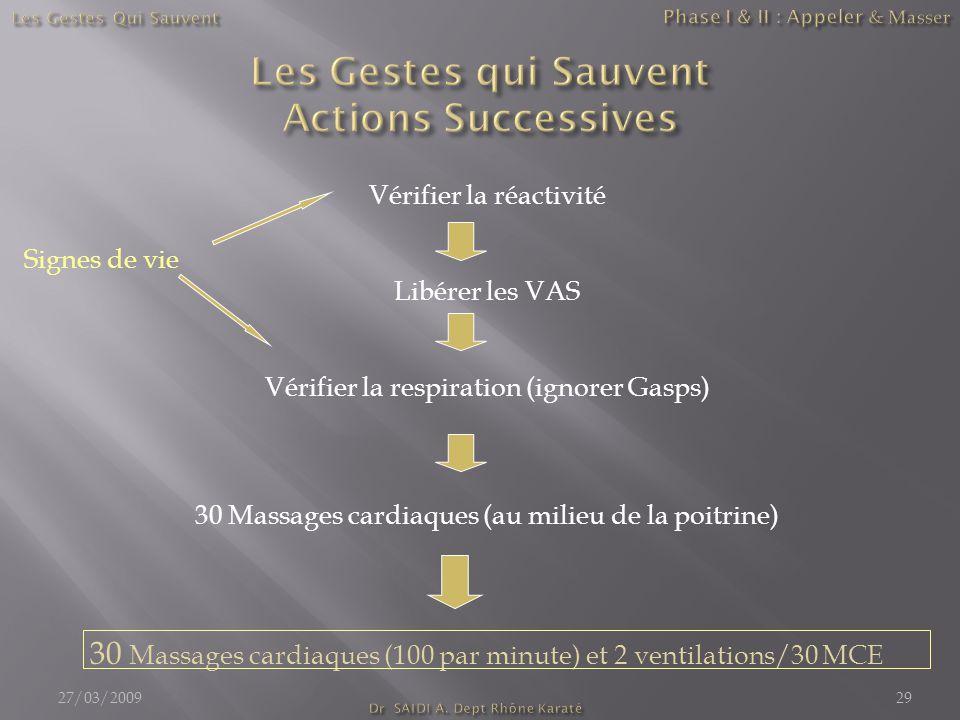 Vérifier la réactivité Signes de vie Libérer les VAS Vérifier la respiration (ignorer Gasps) 30 Massages cardiaques (au milieu de la poitrine) 30 Mass