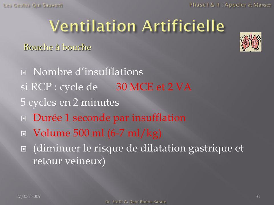  Nombre d'insufflations si RCP : cycle de 30 MCE et 2 VA 5 cycles en 2 minutes  Durée 1 seconde par insufflation  Volume 500 ml (6-7 ml/kg)  (dimi