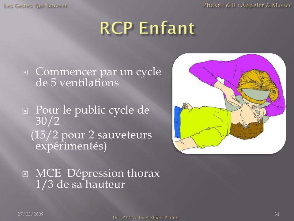  Commencer par un cycle de 5 ventilations  Pour le public cycle de 30/2 (15/2 pour 2 sauveteurs expérimentés)  MCE Dépression thorax 1/3 de sa hauteur 27/03/200934