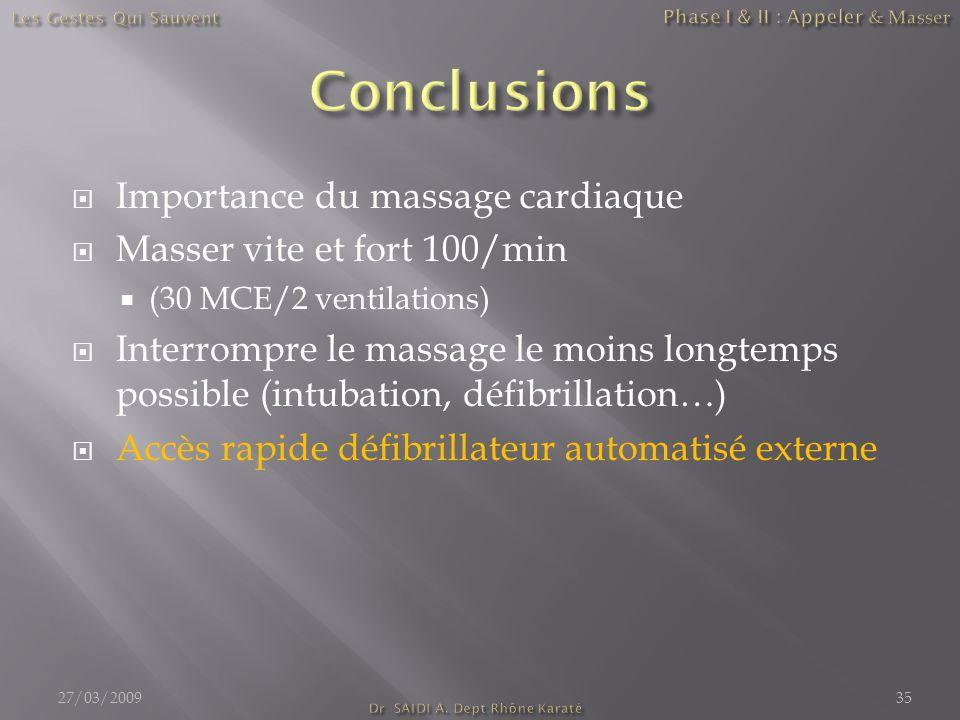  Importance du massage cardiaque  Masser vite et fort 100/min  (30 MCE/2 ventilations)  Interrompre le massage le moins longtemps possible (intubation, défibrillation…)  Accès rapide défibrillateur automatisé externe 27/03/200935