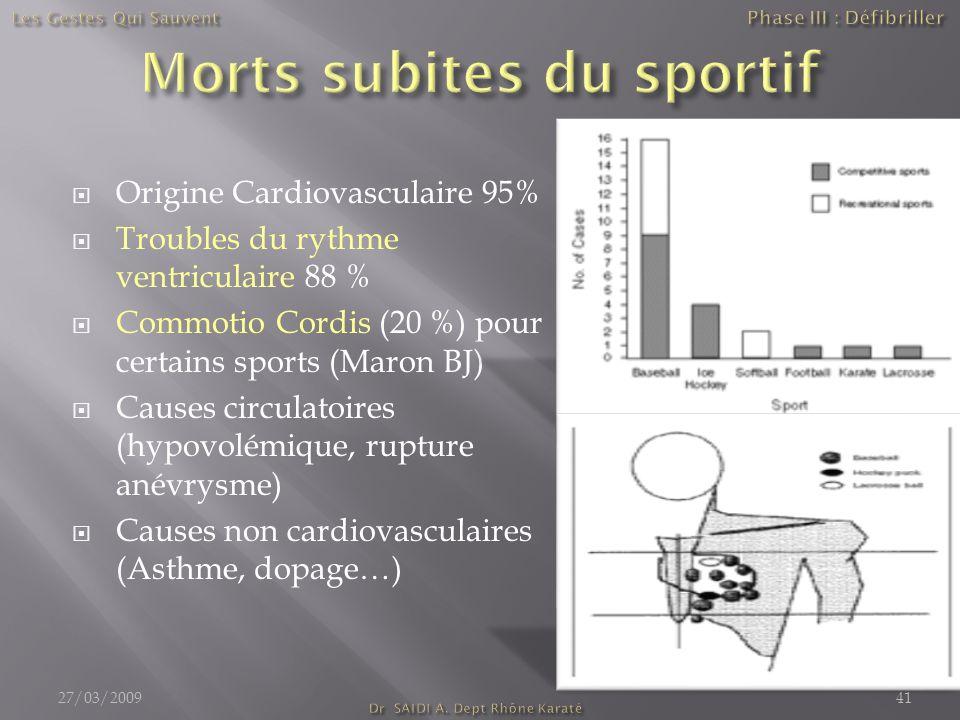  Origine Cardiovasculaire 95%  Troubles du rythme ventriculaire 88 %  Commotio Cordis (20 %) pour certains sports (Maron BJ)  Causes circulatoires (hypovolémique, rupture anévrysme)  Causes non cardiovasculaires (Asthme, dopage…) 27/03/200941