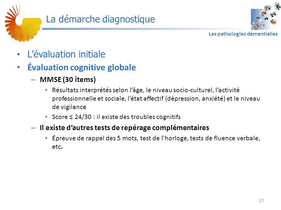A1 Les pathologies démentielles L'évaluation initiale Évaluation cognitive globale – MMSE (30 items) Résultats interprétés selon l'âge, le niveau soci