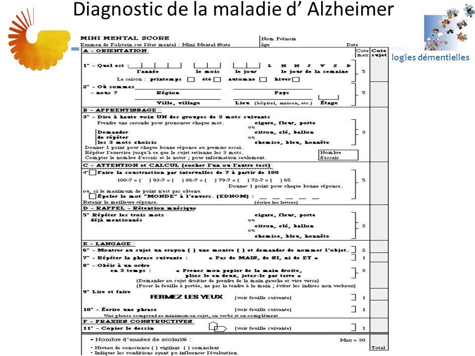 A1 Les pathologies démentielles Diagnostic de la maladie d' Alzheimer