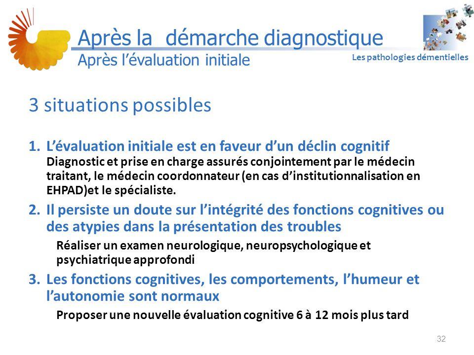 A1 Les pathologies démentielles 3 situations possibles 1.L'évaluation initiale est en faveur d'un déclin cognitif Diagnostic et prise en charge assurés conjointement par le médecin traitant, le médecin coordonnateur (en cas d'institutionnalisation en EHPAD)et le spécialiste.
