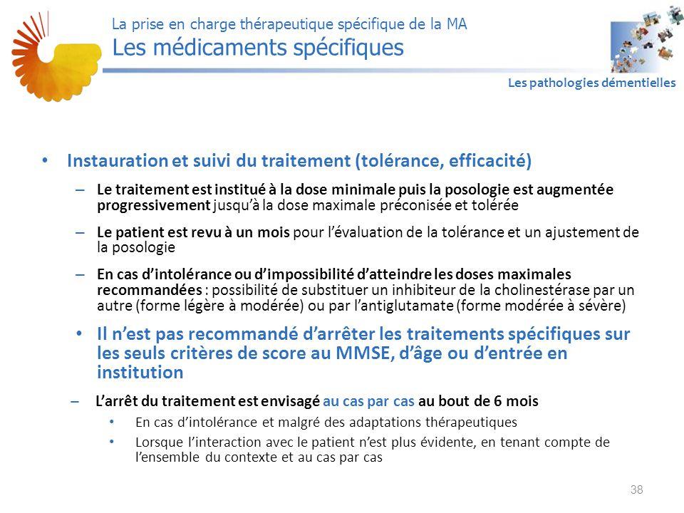 A1 Les pathologies démentielles Instauration et suivi du traitement (tolérance, efficacité) – Le traitement est institué à la dose minimale puis la po