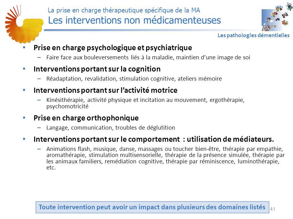 A1 Les pathologies démentielles Prise en charge psychologique et psychiatrique – Faire face aux bouleversements liés à la maladie, maintien d'une imag