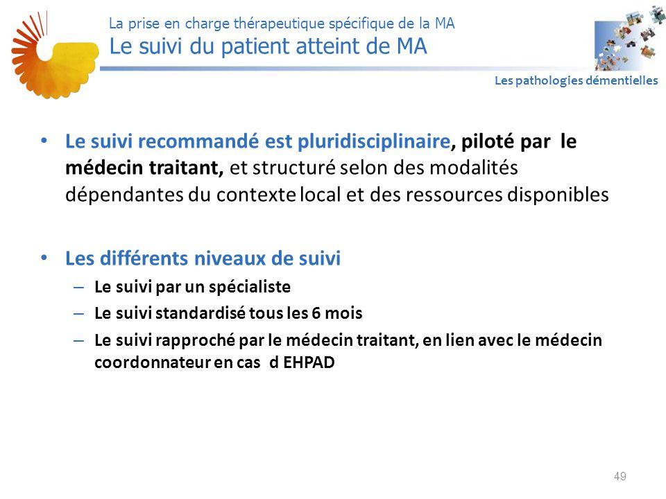 A1 Les pathologies démentielles Le suivi recommandé est pluridisciplinaire, piloté par le médecin traitant, et structuré selon des modalités dépendant