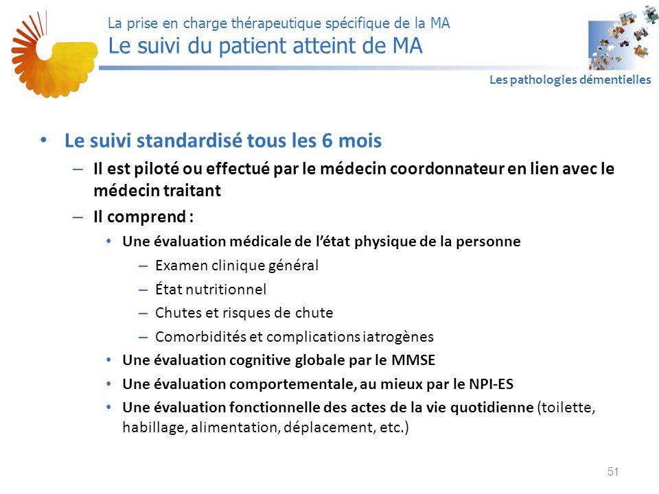 A1 Les pathologies démentielles Le suivi standardisé tous les 6 mois – Il est piloté ou effectué par le médecin coordonnateur en lien avec le médecin