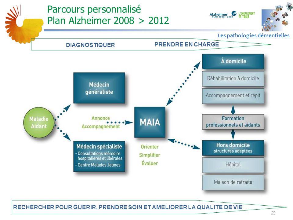 A1 Les pathologies démentielles Parcours personnalisé Plan Alzheimer 2008 > 2012 PRENDRE EN CHARGE DIAGNOSTIQUER RECHERCHER POUR GUERIR, PRENDRE SOIN