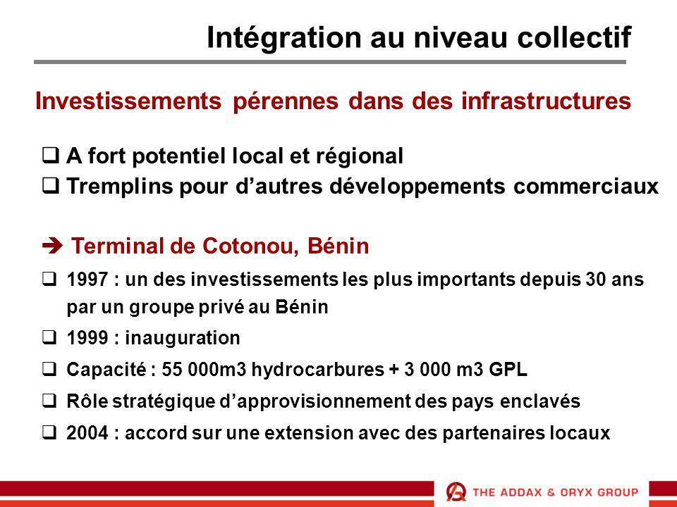 Intégration au niveau collectif  Terminal de Cotonou, Bénin  1997 : un des investissements les plus importants depuis 30 ans par un groupe privé au
