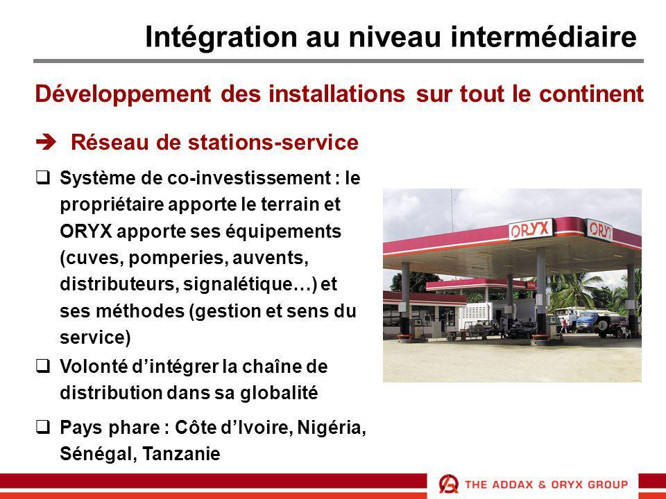 Intégration au niveau intermédiaire Développement des installations sur tout le continent  Réseau de stations-service  Système de co-investissement