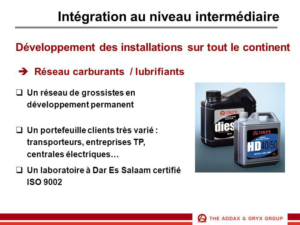 Intégration au niveau intermédiaire Développement des installations sur tout le continent  Un réseau de grossistes en développement permanent  Résea
