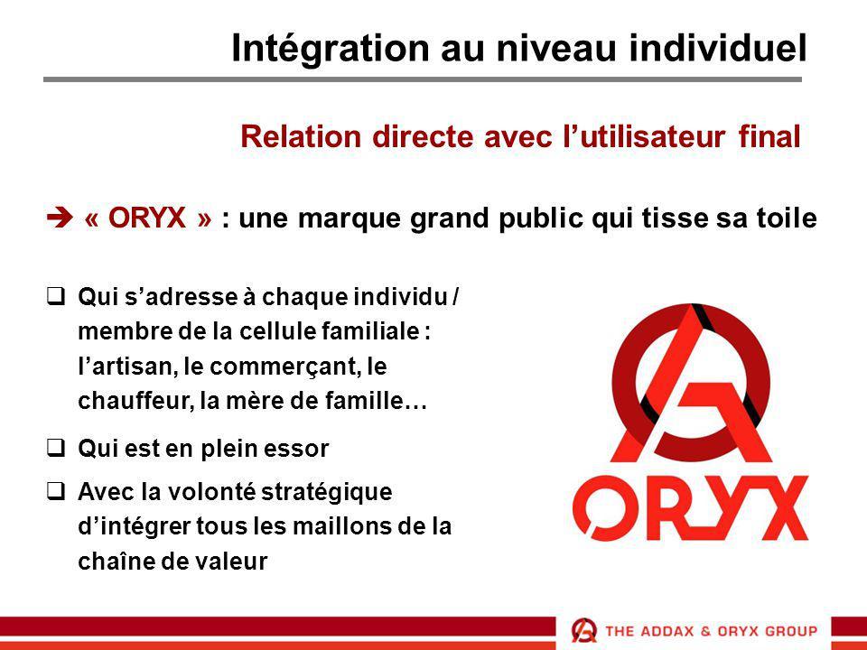 Intégration au niveau individuel Relation directe avec l'utilisateur final  « ORYX » : une marque grand public qui tisse sa toile  Qui s'adresse à c