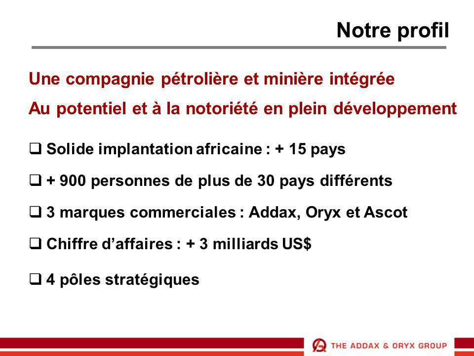 Notre profil Au potentiel et à la notoriété en plein développement Une compagnie pétrolière et minière intégrée  Solide implantation africaine : + 15